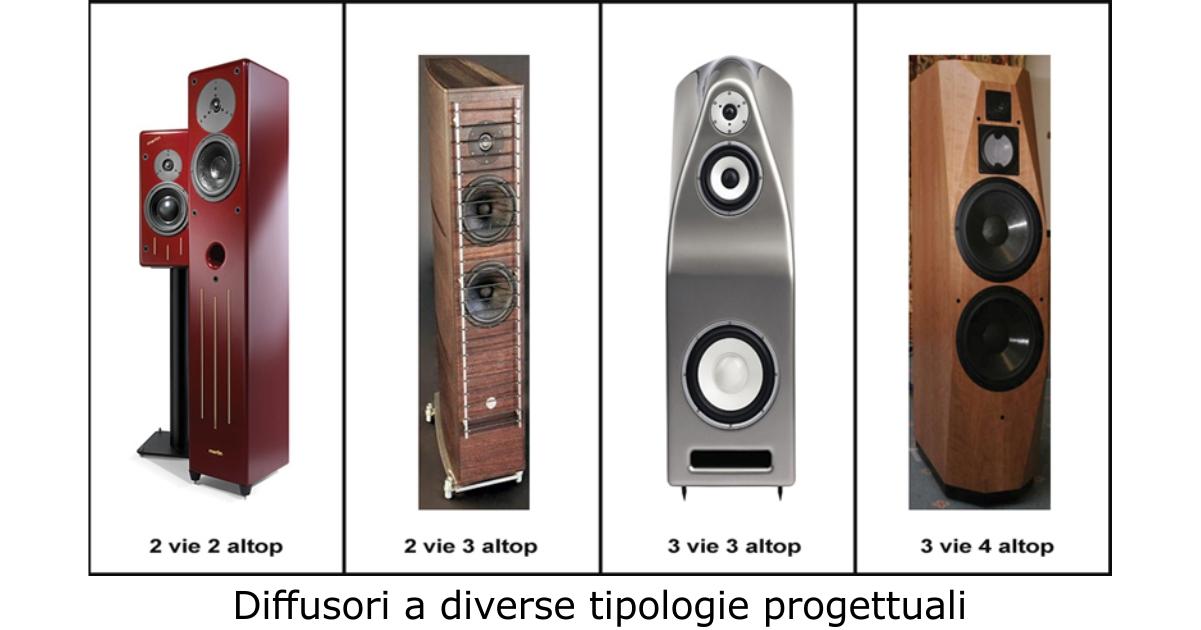 3-Diffusori-a-diverse-tipologie-progettuali-I
