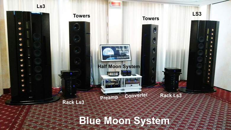 Blue Moon System