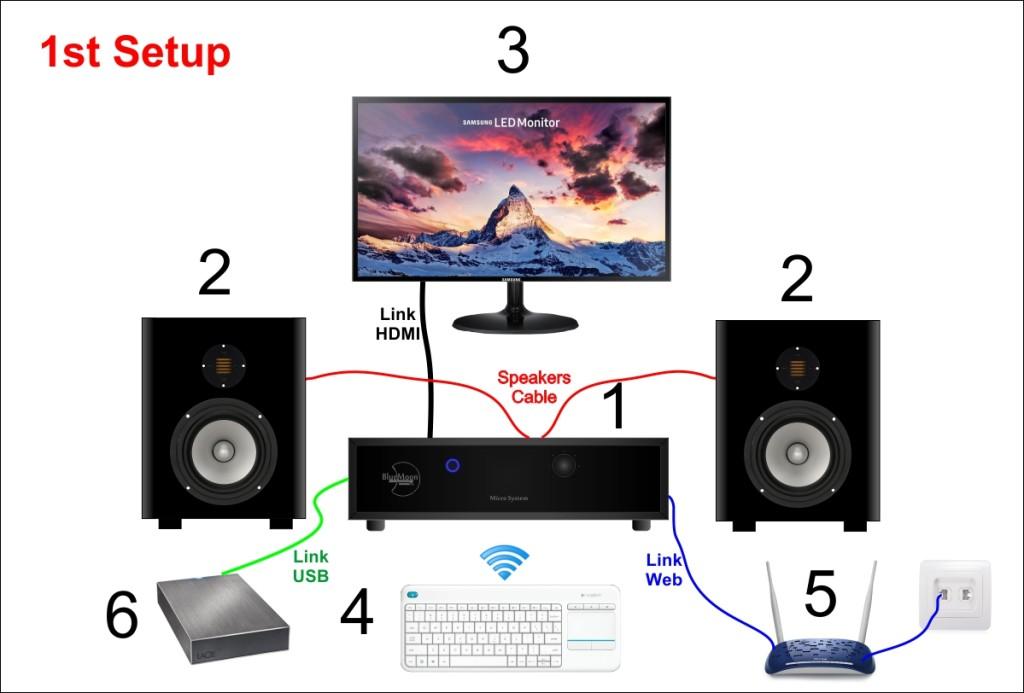 micro-system-spegazione-per-web-1