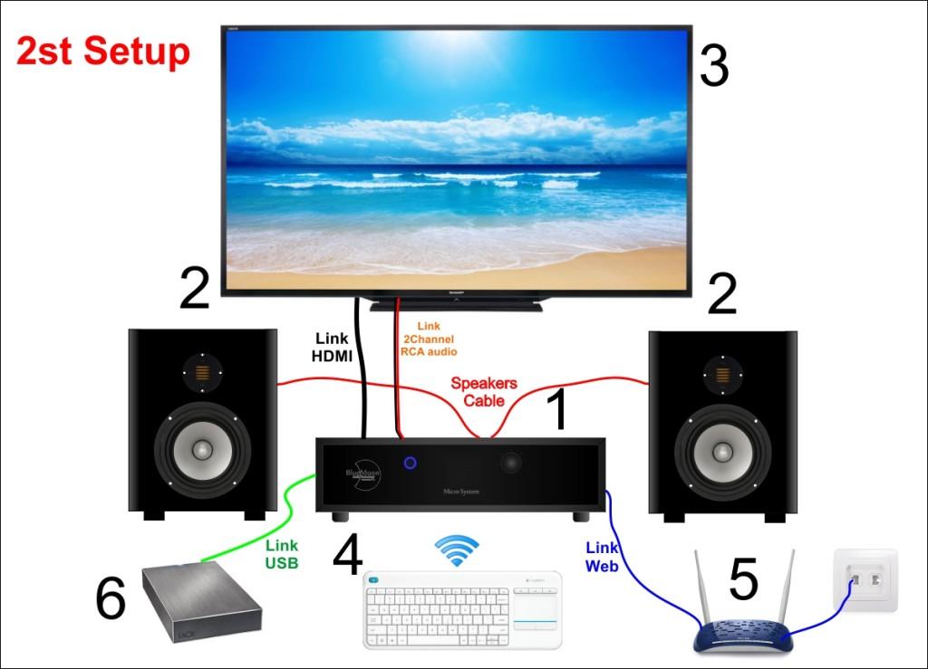 micro-system-spegazione-per-web-2