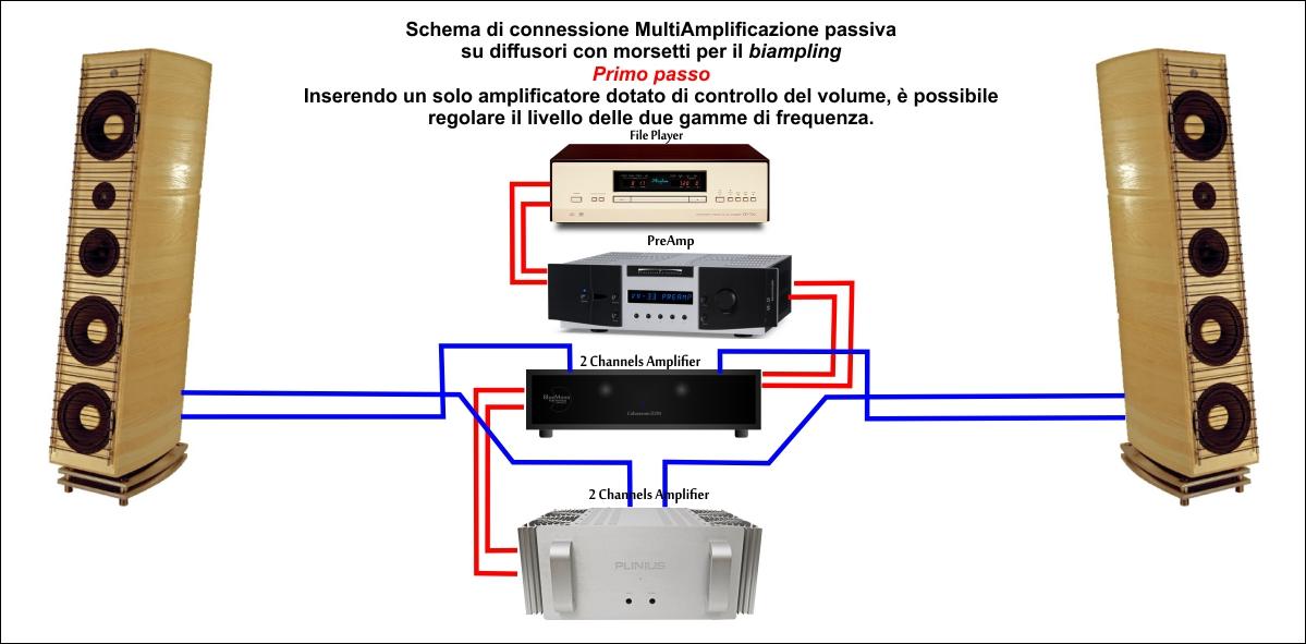 Schema Collegamento Equalizzatore Amplificatore : Bluemoonaudiotechnology tecnica come fare la